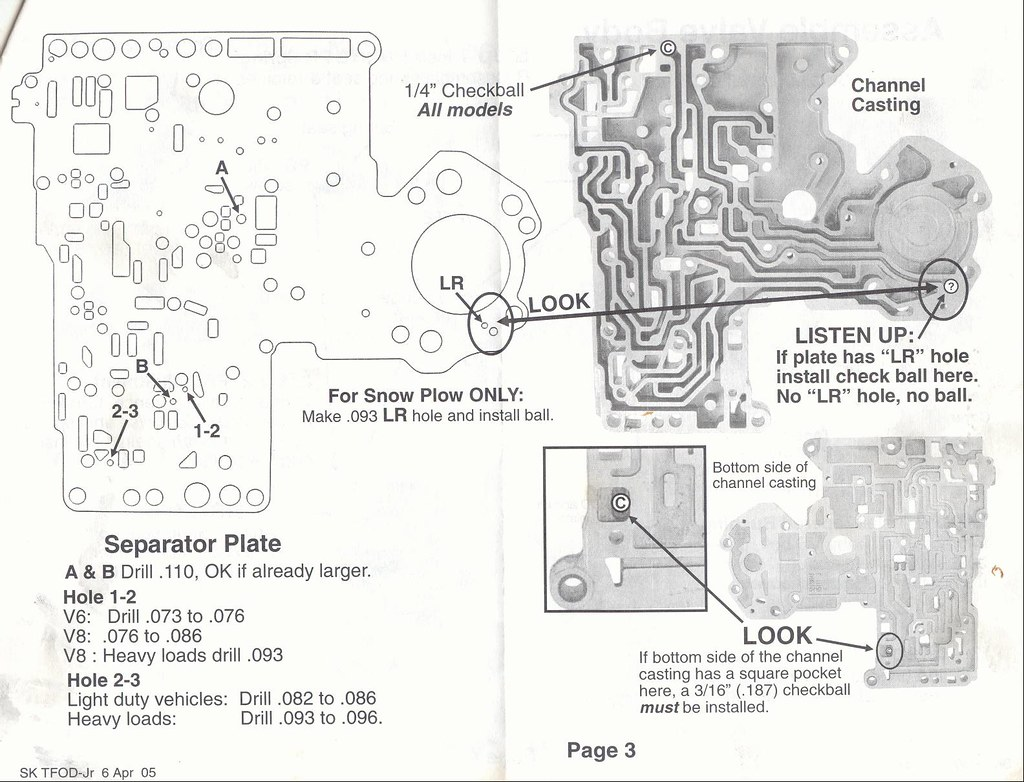 2357740359_15158df62e_b 46re wiring diagram 2001 dodge ram transmission diagram \u2022 wiring dodge transmission wiring harness at panicattacktreatment.co