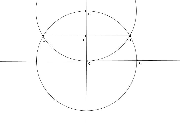 Construcciones con regla y compás (IV): La construcción del Heptadecágono