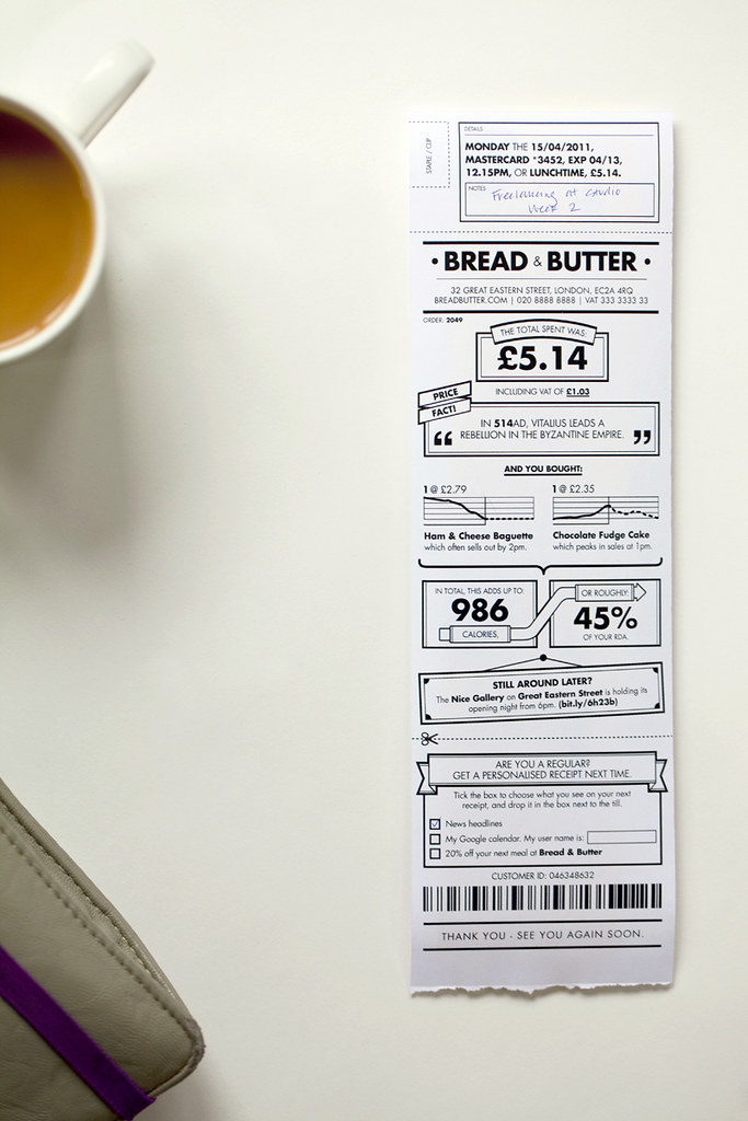 Icon #97 Rethink: redesigning the receipt