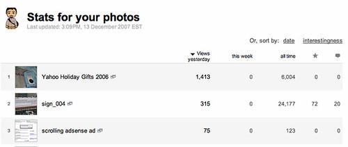 Flickr Stats