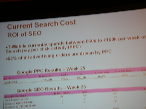 T-Mobile UK SEO