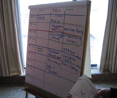 Unconference schedule