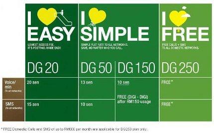 digi postpaid(small)