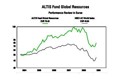 resources-fund