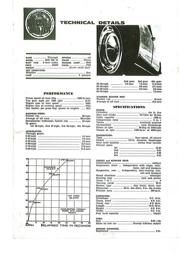 Mk1 2000 Sep 1968 4