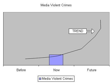 Media Crimes