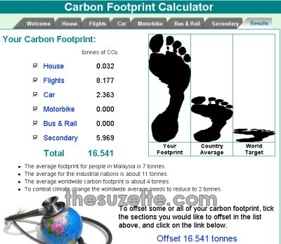 Suzette » What is your carbon footprint?
