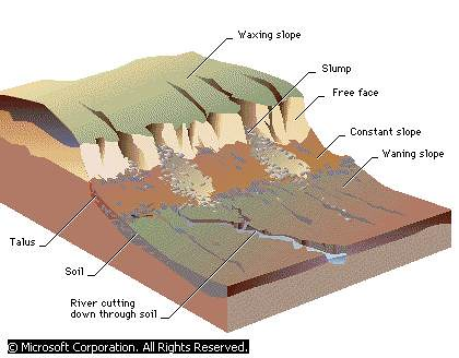Dome (geology)