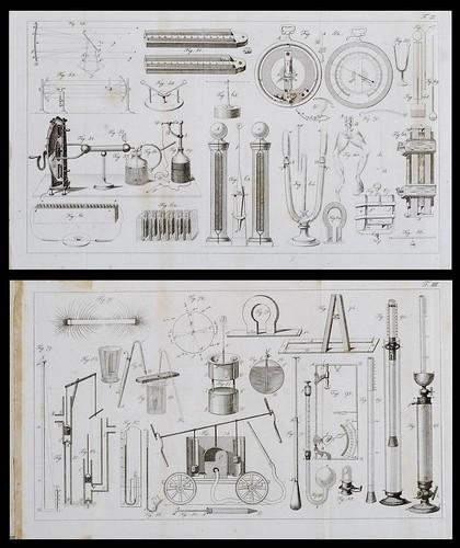 Anfangsgründe der Physik als Vorbereitung 1816