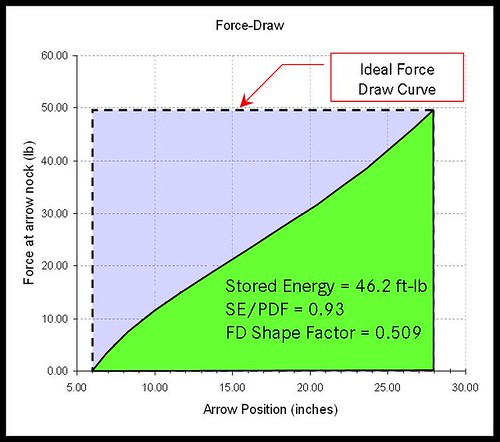 how to draw i-v curves for shaded cells