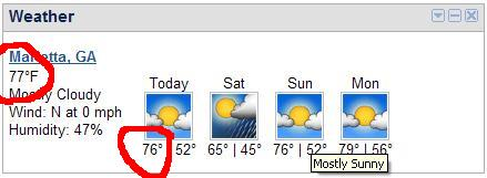 """Weather report showing actual temperature higher than the """"High"""" for the day"""