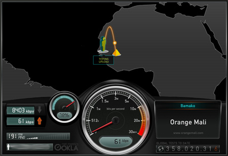Blistering bandwidth!