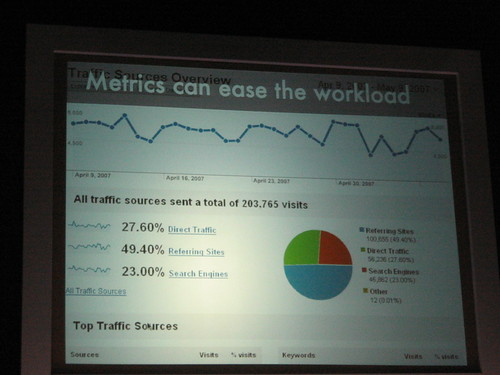 Metrics can ease the workload
