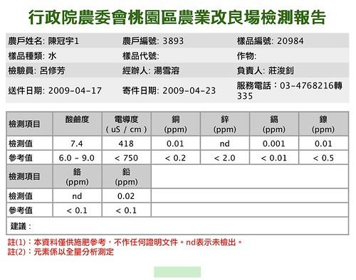 紫花園 水檢測報告