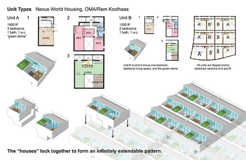 842 Precedent Research Nexus Housing Oma Page 02 A