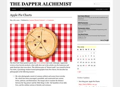 Apple Pie Charts | The Dapper Alchemist_1243552306558