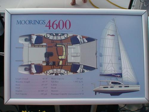 annapolis 2007ussailboatshow moorings4600