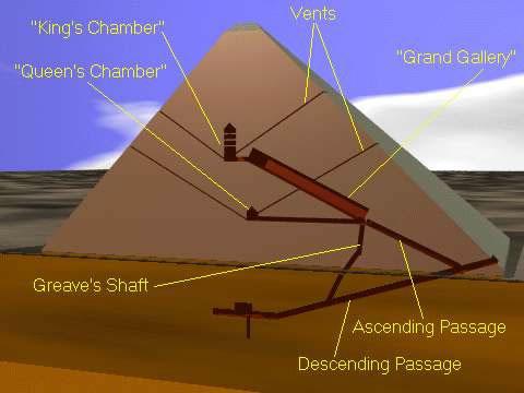pyramiddiagram_jpg