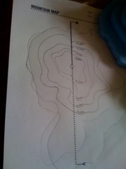 Drawing contour lines of Mt Shasta