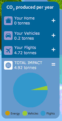 2007 Carbon Footprint