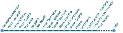 linhas de metro