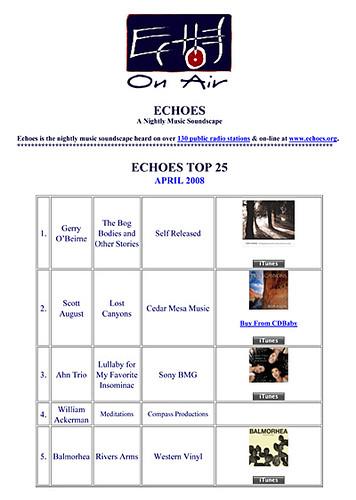 Echoes-Top-25-April08.jpg
