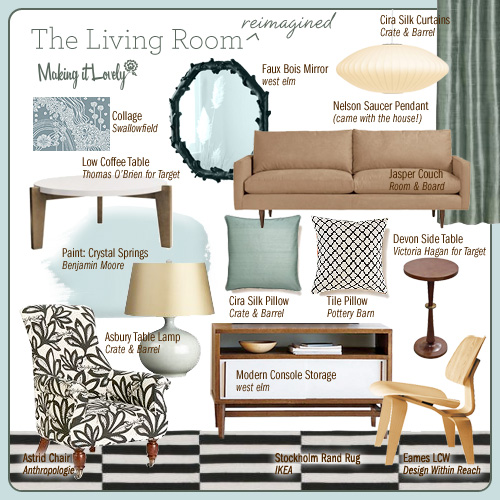 My Living Room… Reimagined