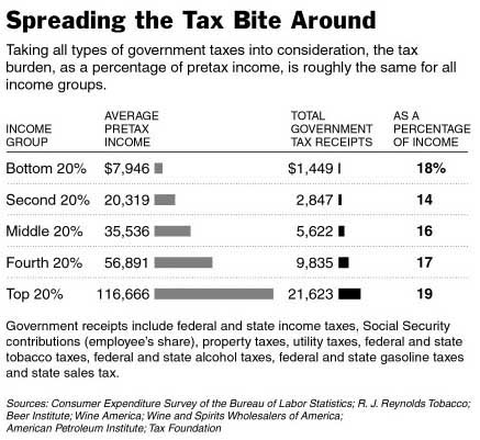 Blog_Tax_All_Income