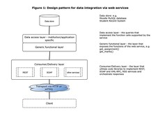 XMarks Design Pattern