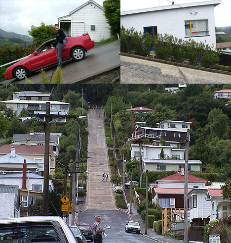 Steepest Street in the World