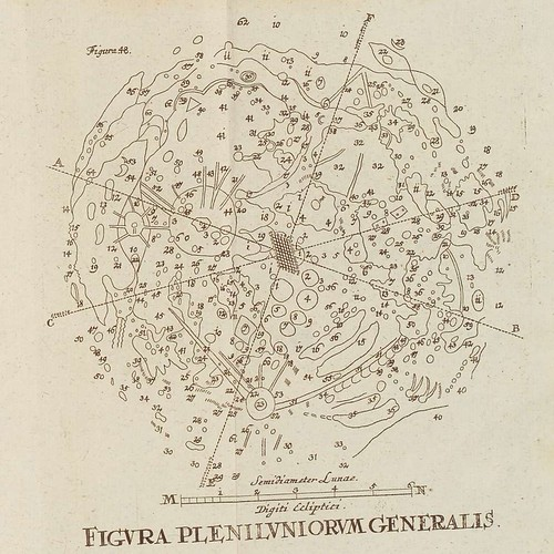 Figura Pleniluniorum Generalis