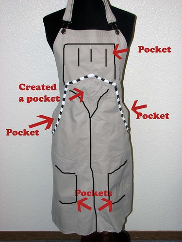 art apron in progress
