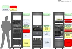 TCR Move destination rack plan (Jemimus) Tags: hp servers datacenter racks racking