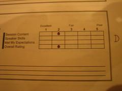 Mandolin chord: D