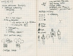 SML Notebook (Moleskine 173) / 2007-07-27:1 / SML (See-ming Lee  SML) Tags: moleskine notebook notes 2007 sml seeminglee 200712 20071227 smlnotebook