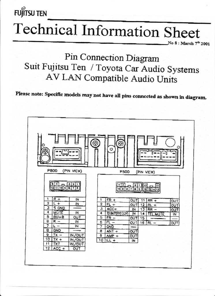 Re Wiring diagram or assignment for OEM stereo  sc 1 st  PradoPoint : prado 150 wiring diagram - yogabreezes.com