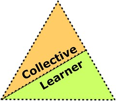 Learner-Collective Interaction (Informal by jrhode, on Flickr