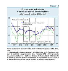 immagine3ab8 (termometropolitico) Tags: tasse politica deficit pil lavoro grafici economica macroeconomia