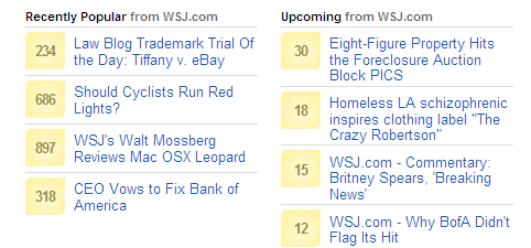 WSJ Popular and Upcoming
