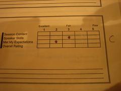 Mandolin chord: C