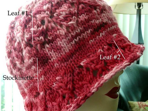 FO: Foliage Hat Modifications