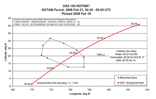 usa-193_notam_plot