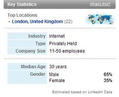 E-consultancy LinkedIn stats