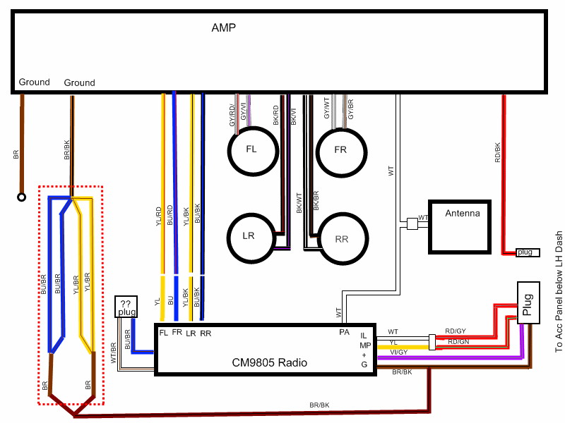Super E30 Radio Wiring Wiring Diagram Wiring Cloud Hisonuggs Outletorg