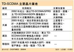 TD-SCDMA 主要晶片業者