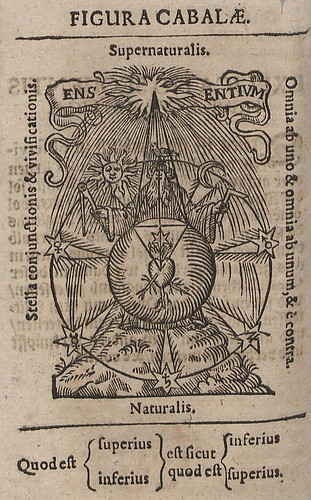 Cabalae Verior Descriptio by Anon. 1680 (dresden)