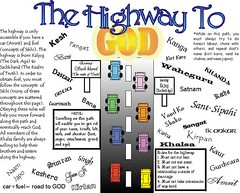 The Highway to God (gurjeet kaur) Tags: artwork path sikhi gursikhiartwork highwaytogod puraatanstylegraphics