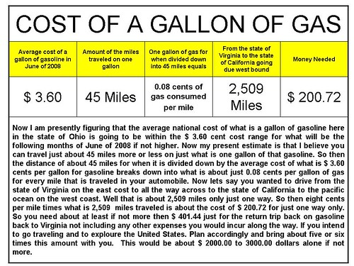 Cost of a Gallon of Gas
