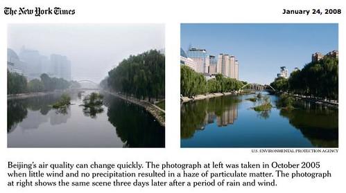 Beijingairpollution
