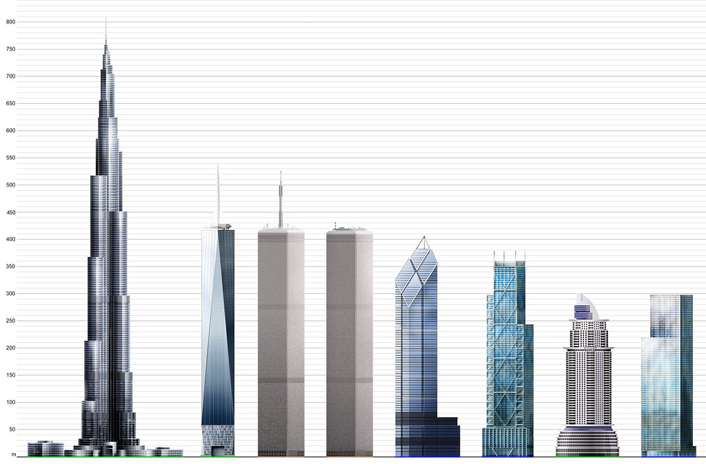 detlaphiltdic new global map of every countrys tallest building
